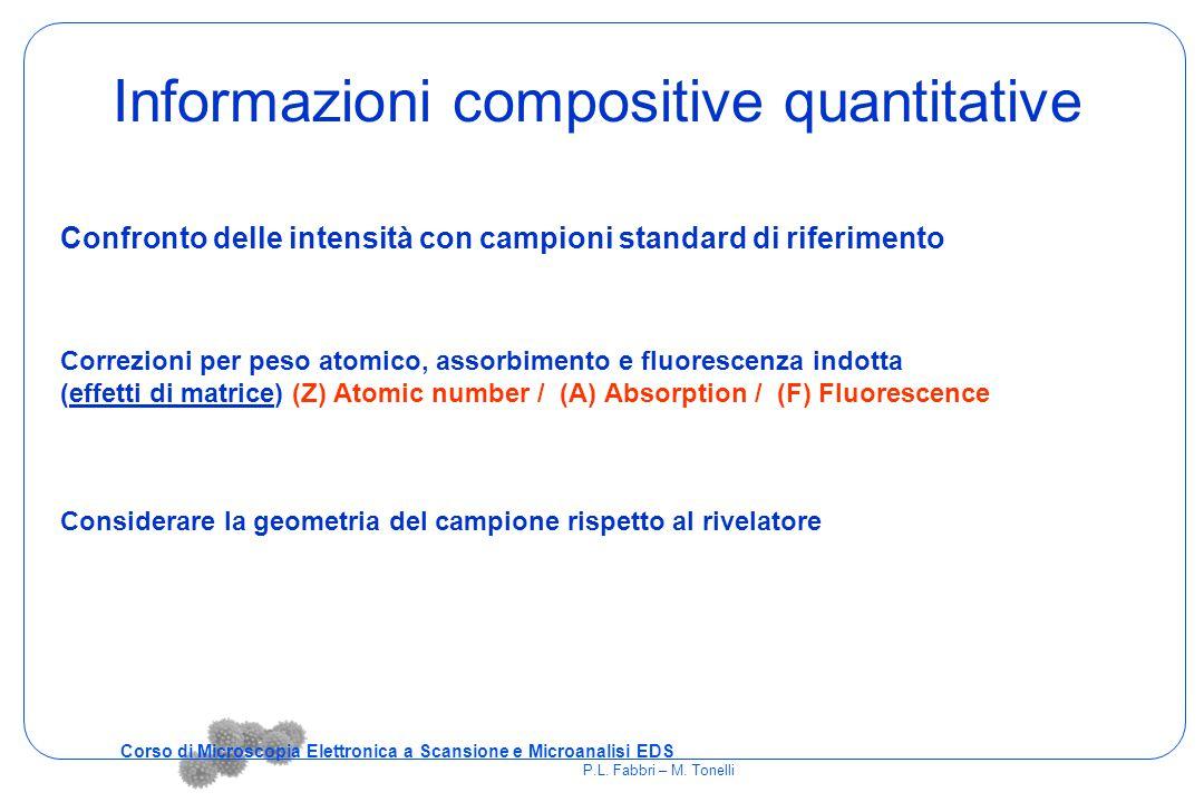 Informazioni compositive quantitative Confronto delle intensità con campioni standard di riferimento Correzioni per peso atomico, assorbimento e fluor