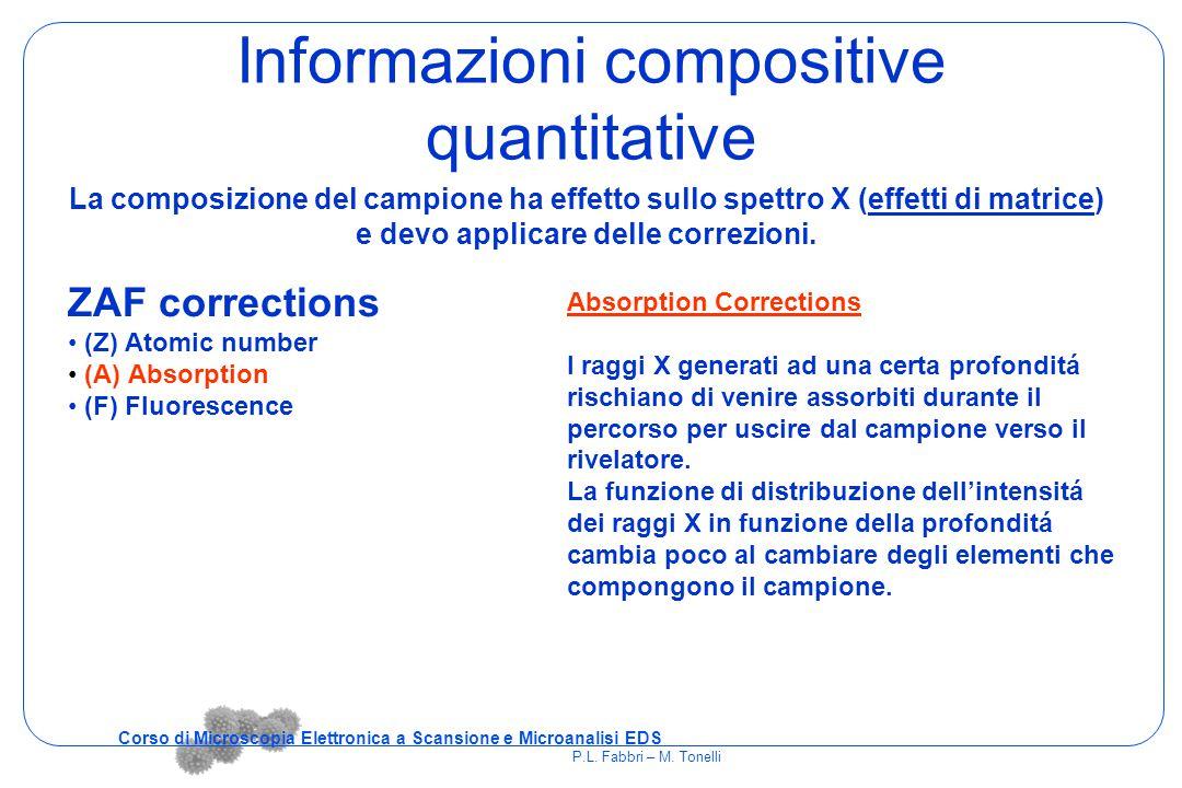 Informazioni compositive quantitative La composizione del campione ha effetto sullo spettro X (effetti di matrice) e devo applicare delle correzioni.
