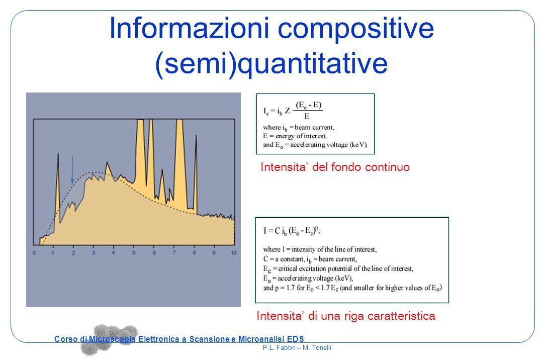 Informazioni compositive (semi)quantitative Intensita' del fondo continuo Intensita' di una riga caratteristica Corso di Microscopia Elettronica a Sca