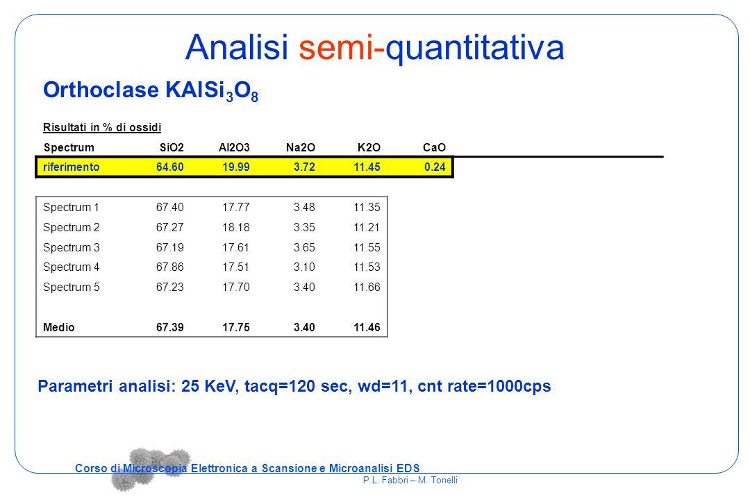 Risultati in % di ossidi SpectrumSiO2Al2O3Na2OK2OCaO riferimento64.6019.993.7211.450.24 Spectrum 167.4017.773.4811.35 Spectrum 267.2718.183.3511.21 Sp