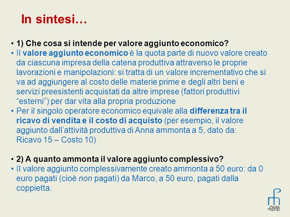 In sintesi… 1) Che cosa si intende per valore aggiunto economico? Il valore aggiunto economico è la quota parte di nuovo valore creato da ciascuna imp