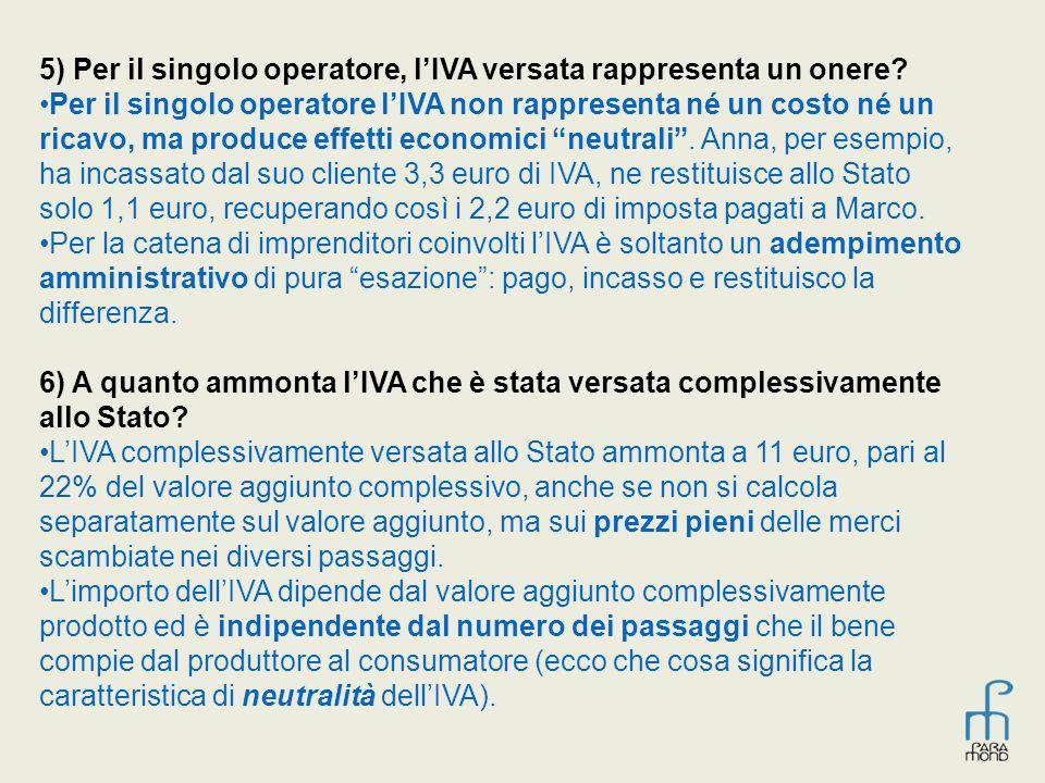 5) Per il singolo operatore, l'IVA versata rappresenta un onere? Per il singolo operatore l'IVA non rappresenta né un costo né un ricavo, ma produce e