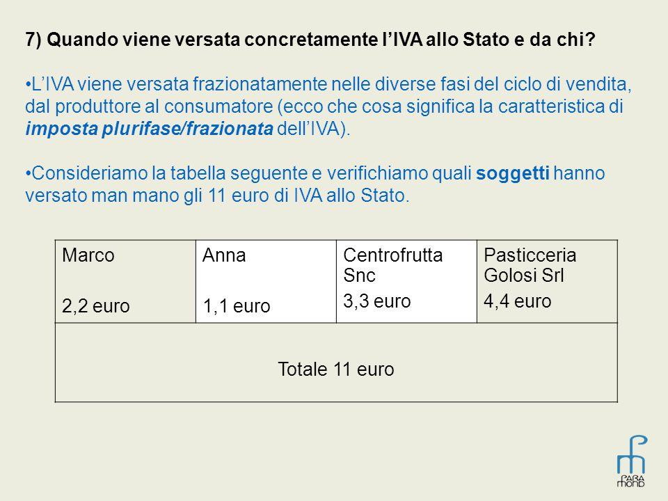 7) Quando viene versata concretamente l'IVA allo Stato e da chi? L'IVA viene versata frazionatamente nelle diverse fasi del ciclo di vendita, dal prod