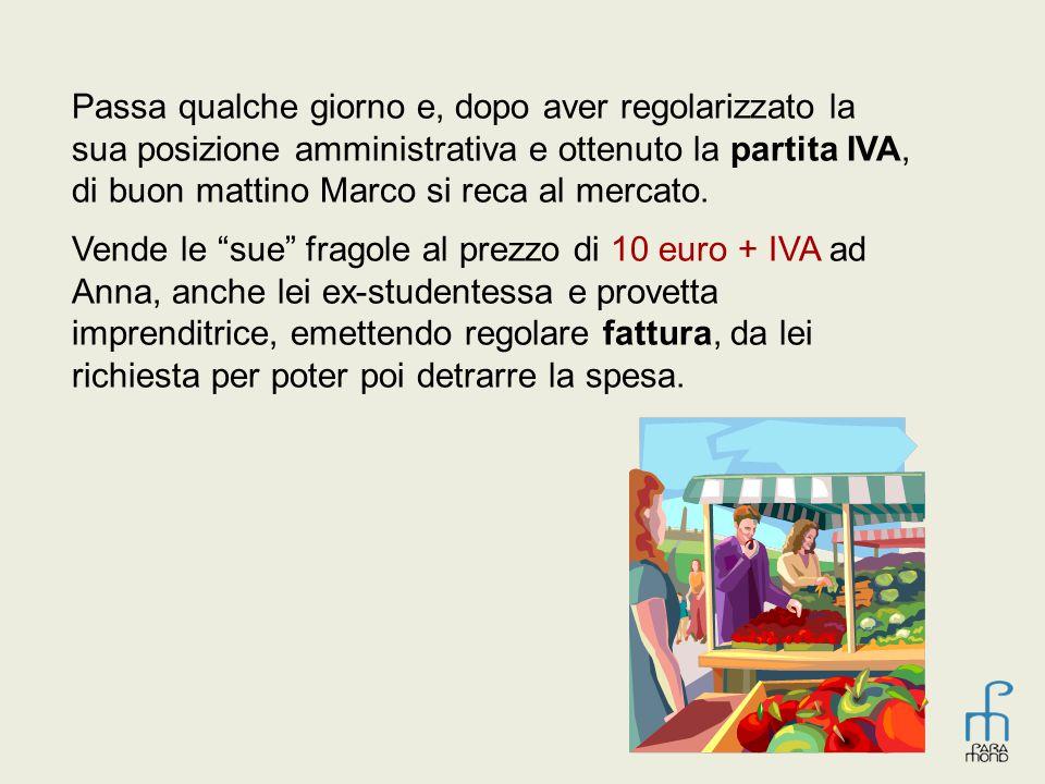 Ricavo di vendita 10 euro IVA a debito 2,2 euro Costo di acquisto 0 euro IVA a credito 0 euro Valore aggiunto economico 10 euro IVA da versare allo Stato 2,2 euro