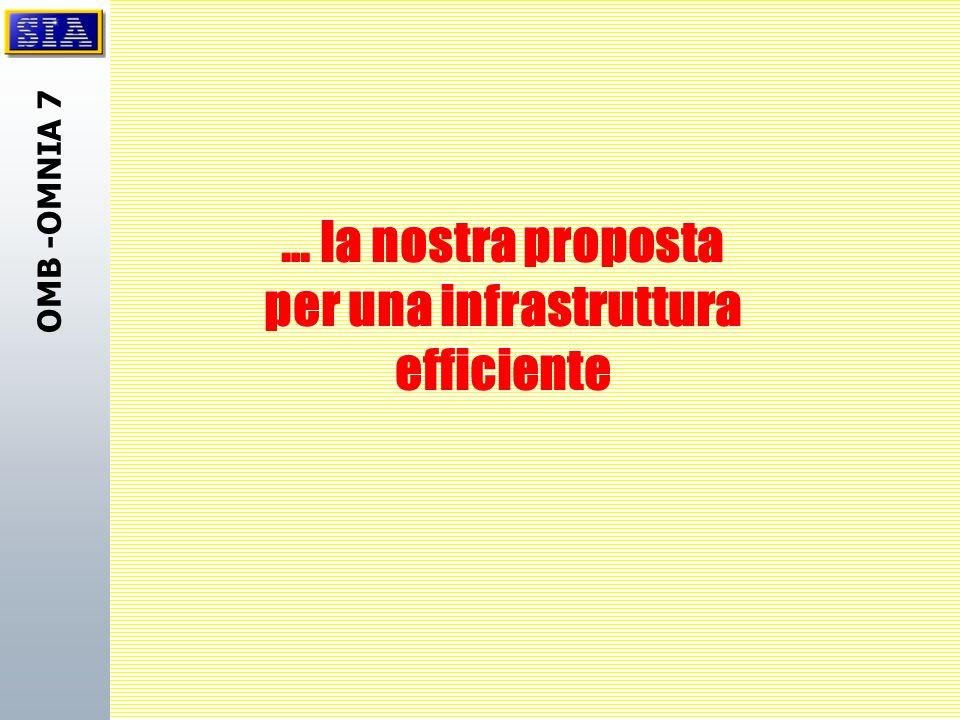 OMB -OMNIA 7 … la nostra proposta per una infrastruttura efficiente