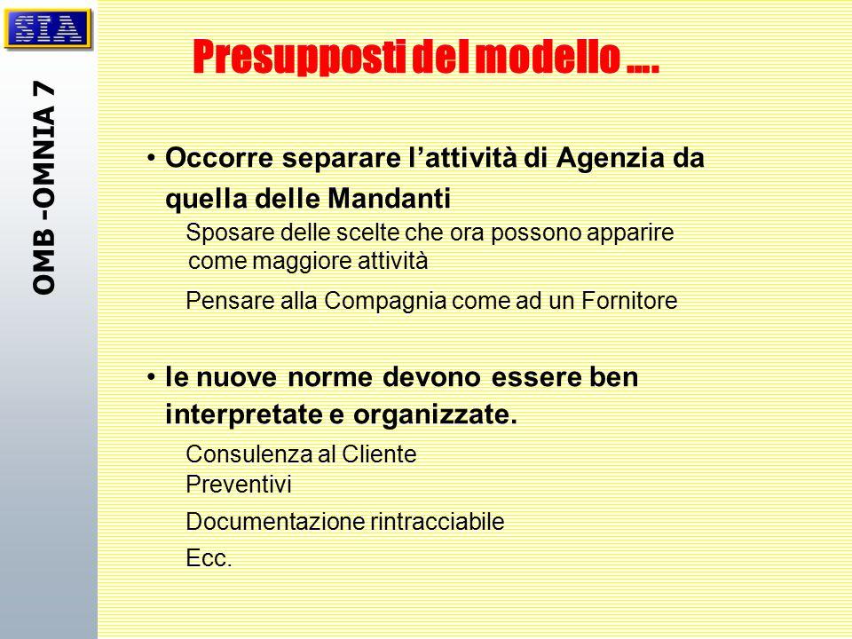 OMB -OMNIA 7 Occorre separare l'attività di Agenzia da quella delle Mandanti Sposare delle scelte che ora possono apparire come maggiore attività Pens