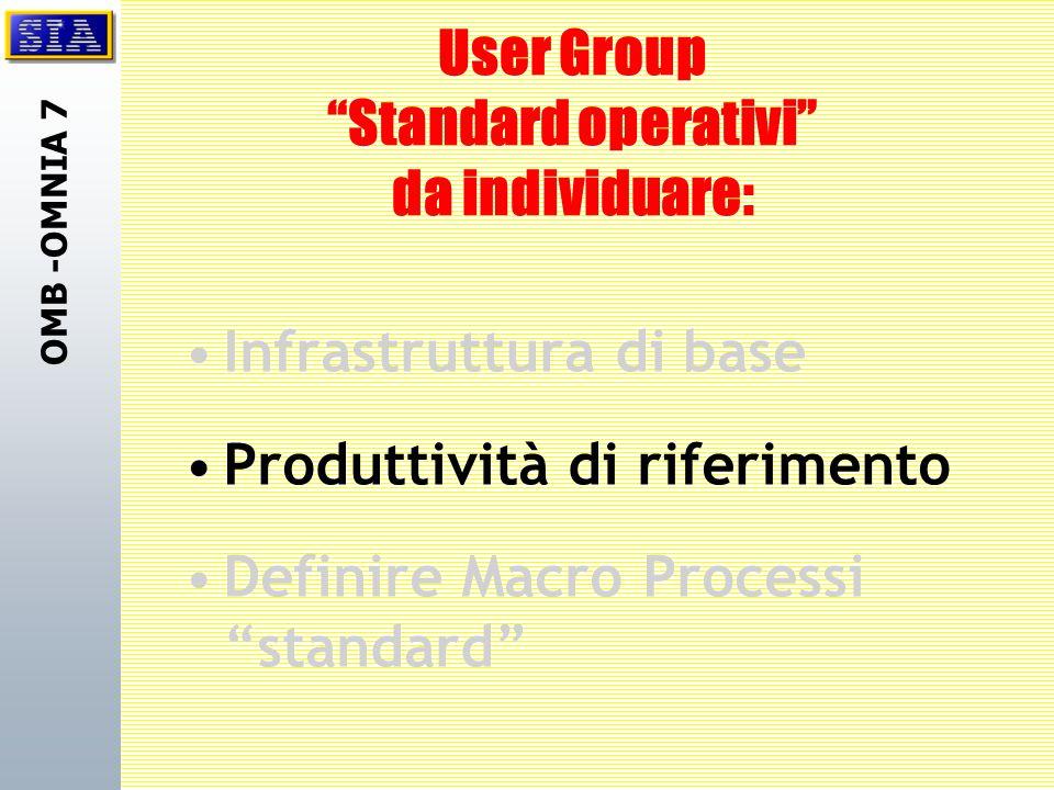 """OMB -OMNIA 7 User Group """"Standard operativi"""" da individuare: Infrastruttura di base Produttività di riferimento Definire Macro Processi """"standard"""""""