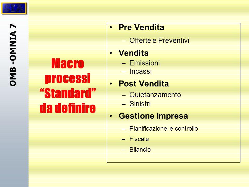 """OMB -OMNIA 7 Macro processi """"Standard"""" da definire Pre Vendita –Offerte e Preventivi Vendita –Emissioni –Incassi Post Vendita –Quietanzamento –Sinistr"""
