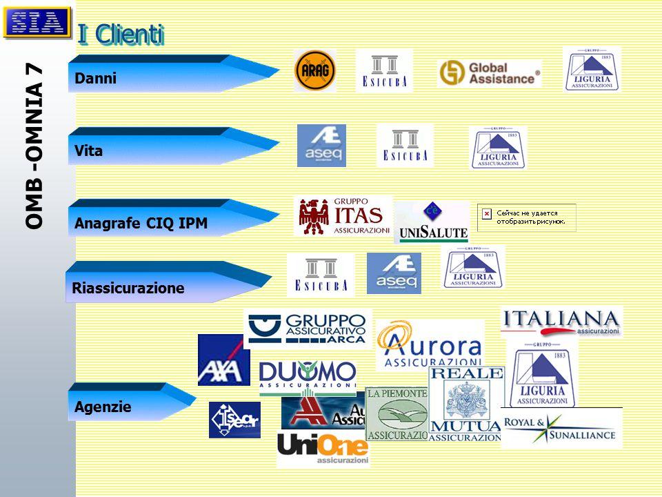 OMB -OMNIA 7 Danni Vita I Clienti Riassicurazione Anagrafe CIQ IPM Agenzie