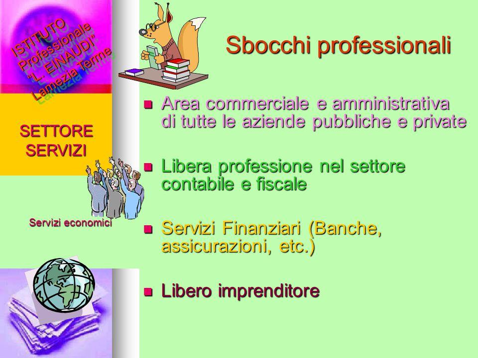 Sbocchi professionali Area commerciale e amministrativa di tutte le aziende pubbliche e private Area commerciale e amministrativa di tutte le aziende