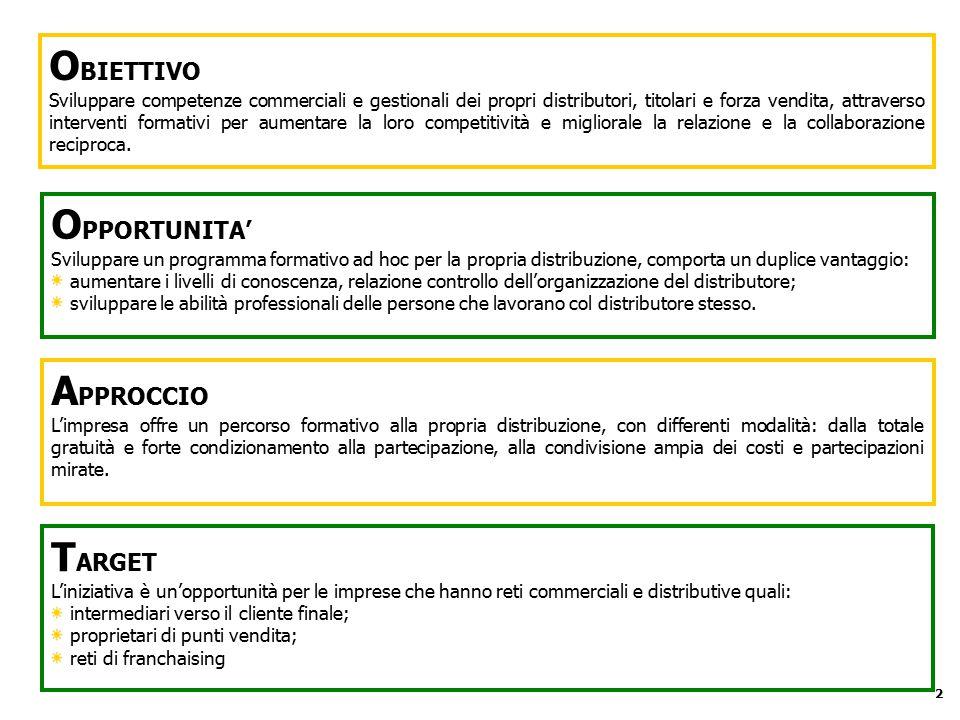2 O BIETTIVO Sviluppare competenze commerciali e gestionali dei propri distributori, titolari e forza vendita, attraverso interventi formativi per aumentare la loro competitività e migliorale la relazione e la collaborazione reciproca.