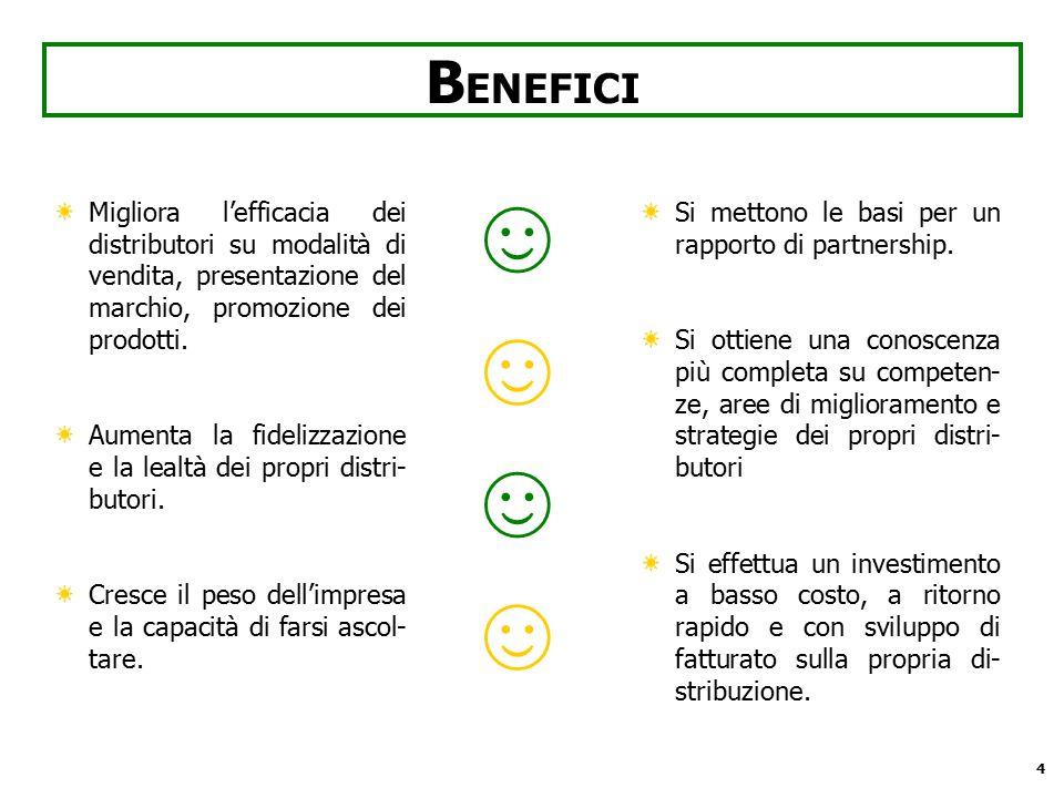 4 B ENEFICI Migliora l'efficacia dei distributori su modalità di vendita, presentazione del marchio, promozione dei prodotti. Aumenta la fidelizzazion
