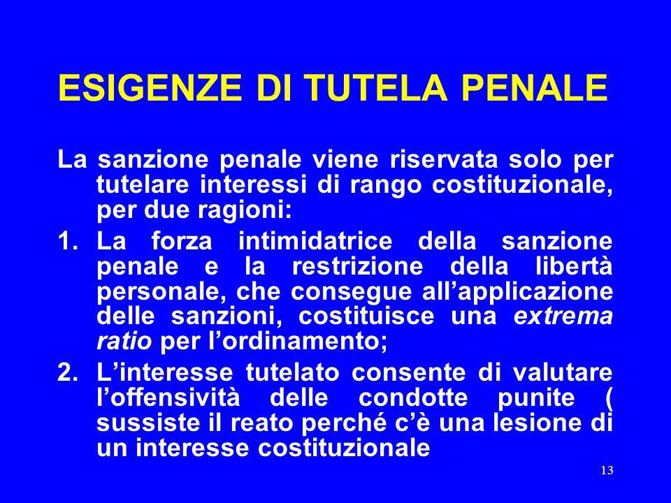 13 ESIGENZE DI TUTELA PENALE La sanzione penale viene riservata solo per tutelare interessi di rango costituzionale, per due ragioni: 1.La forza intim