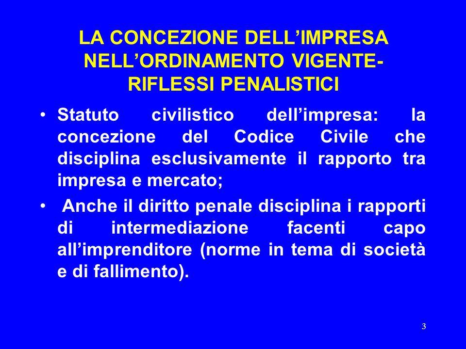 3 LA CONCEZIONE DELL'IMPRESA NELL'ORDINAMENTO VIGENTE- RIFLESSI PENALISTICI Statuto civilistico dell'impresa: la concezione del Codice Civile che disc