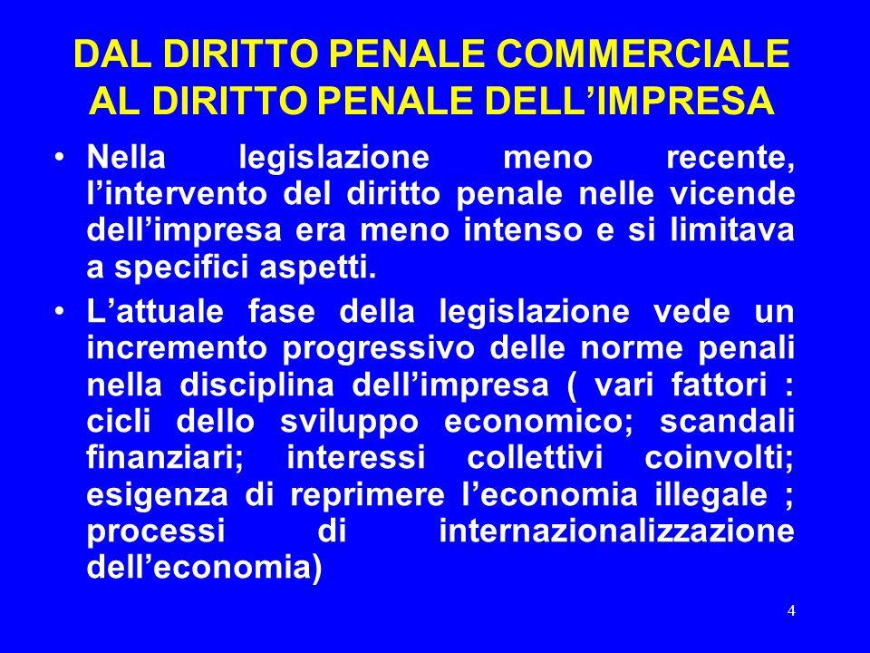 4 DAL DIRITTO PENALE COMMERCIALE AL DIRITTO PENALE DELL'IMPRESA Nella legislazione meno recente, l'intervento del diritto penale nelle vicende dell'im