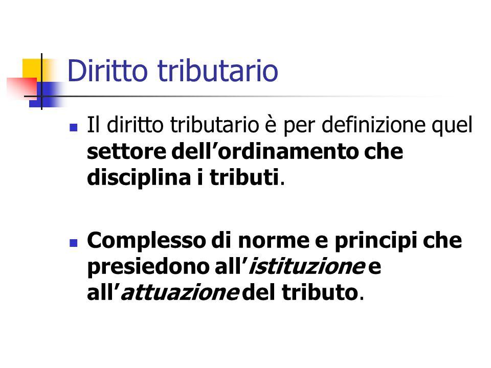 Diritto tributario Il diritto tributario è per definizione quel settore dell'ordinamento che disciplina i tributi. Complesso di norme e principi che p