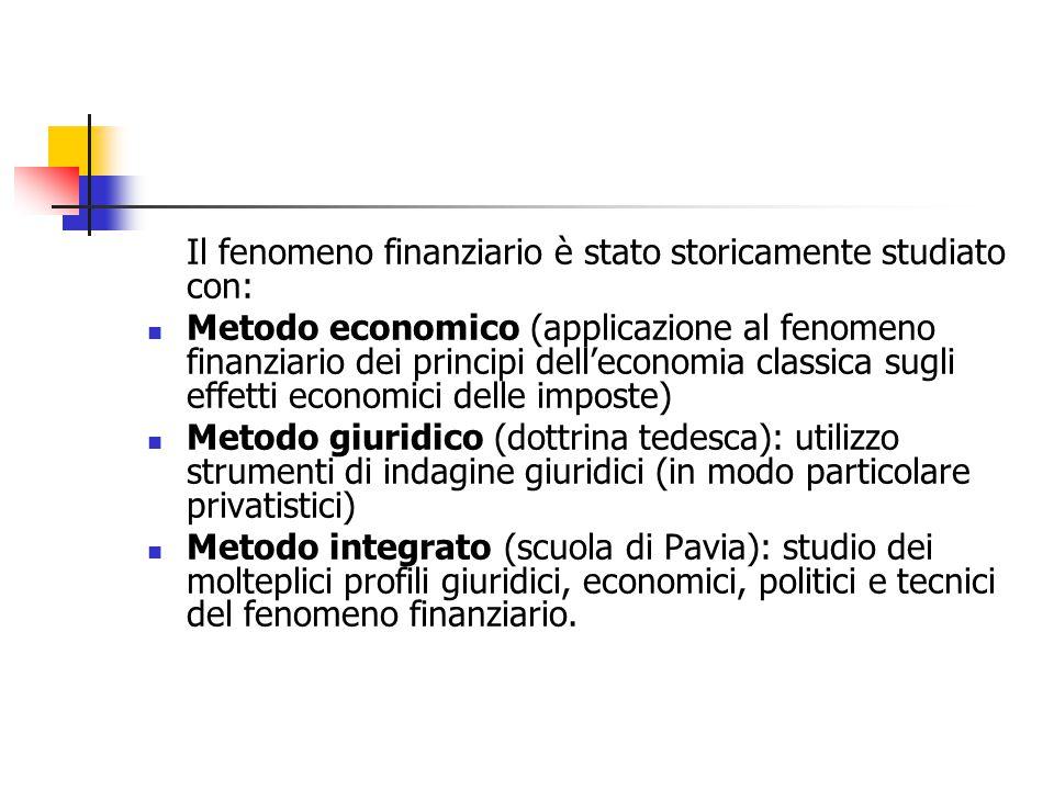 Il fenomeno finanziario è stato storicamente studiato con: Metodo economico (applicazione al fenomeno finanziario dei principi dell'economia classica