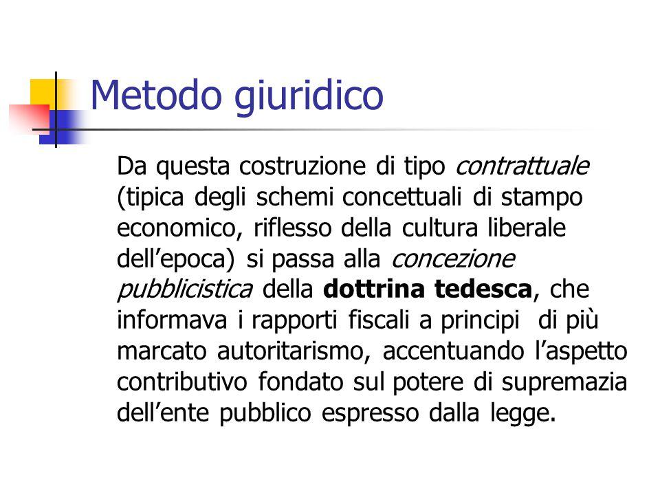 Metodo giuridico Da questa costruzione di tipo contrattuale (tipica degli schemi concettuali di stampo economico, riflesso della cultura liberale dell