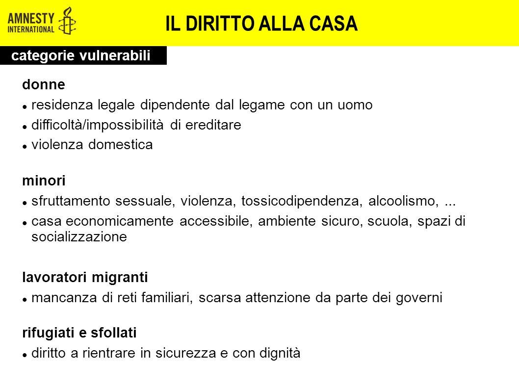 IL DIRITTO ALLA CASA donne residenza legale dipendente dal legame con un uomo difficoltà/impossibilità di ereditare violenza domestica minori sfruttam