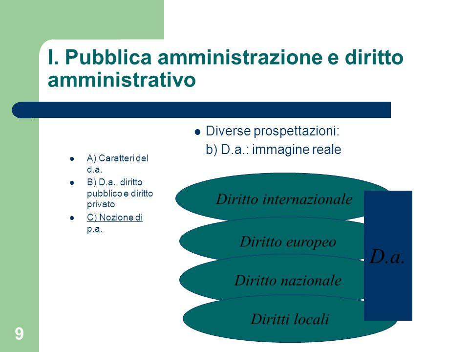 10 III.Pubblica amministrazione e diritto amministrativo A) Caratteri del d.a.