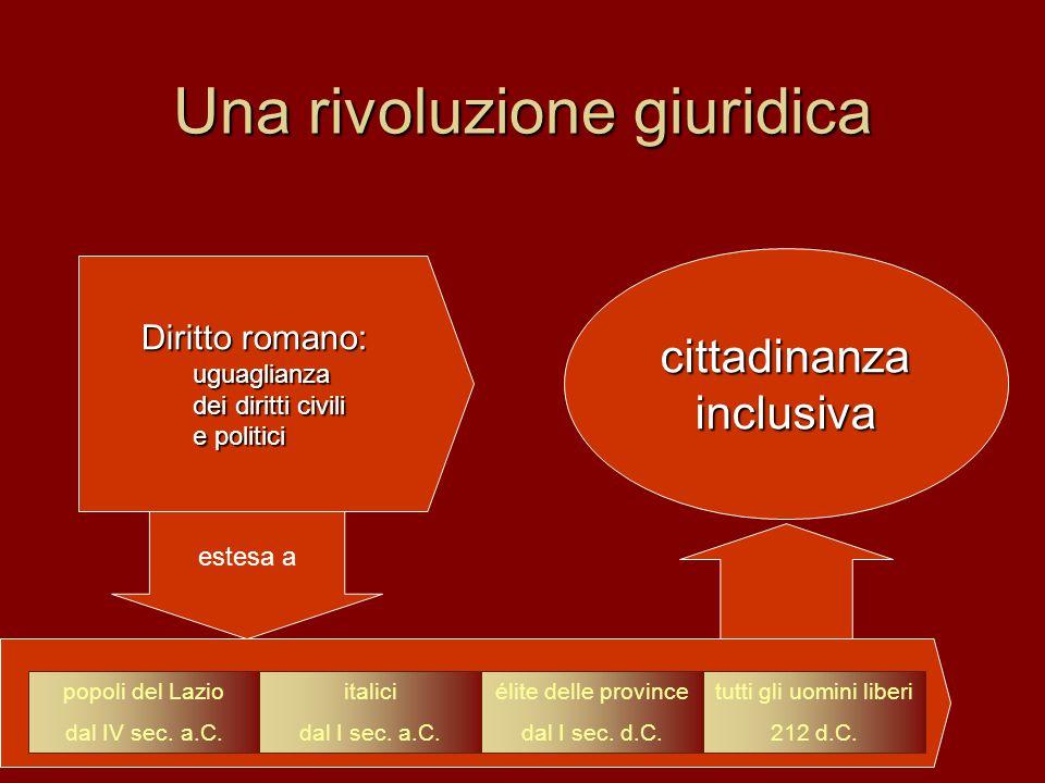 Una rivoluzione giuridica cittadinanzainclusiva estesa a popoli del Lazio dal IV sec.