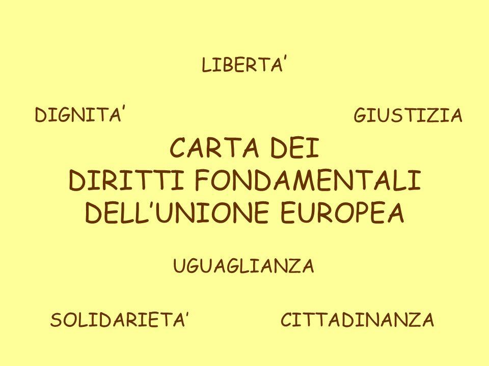 CARTA DEI DIRITTI FONDAMENTALI DELL'UNIONE EUROPEA DIGNITA ' UGUAGLIANZA SOLIDARIETA' GIUSTIZIA CITTADINANZA LIBERTA '