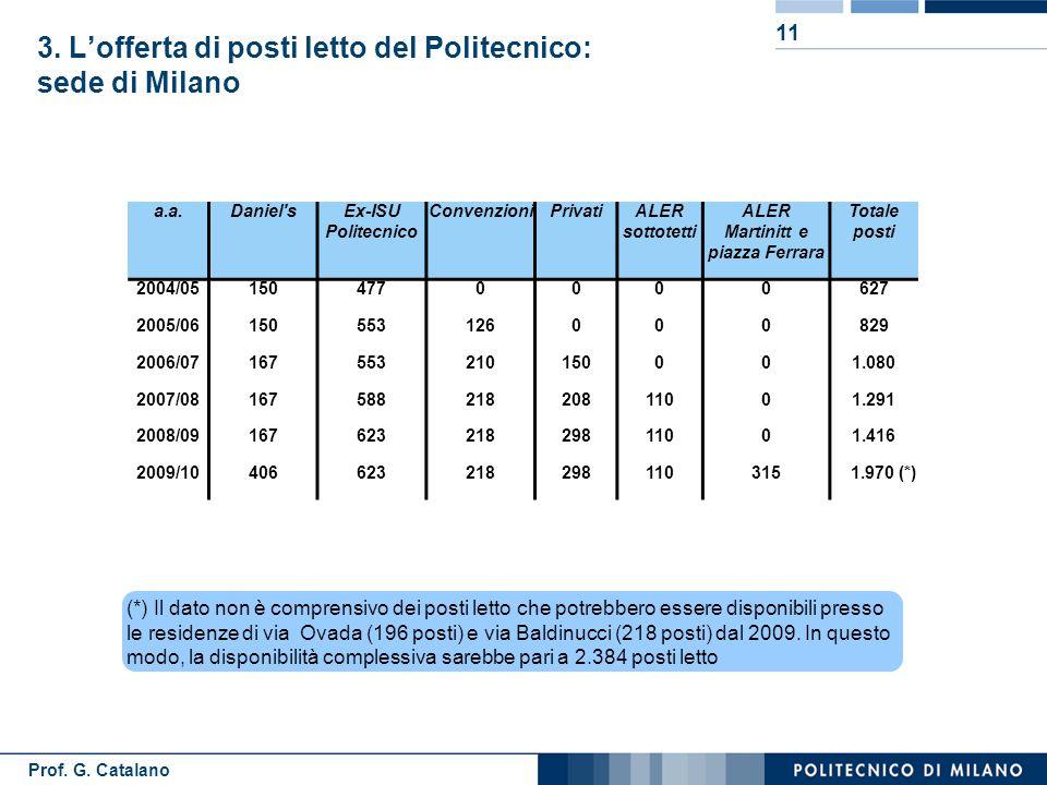 Prof. G. Catalano 11 3.