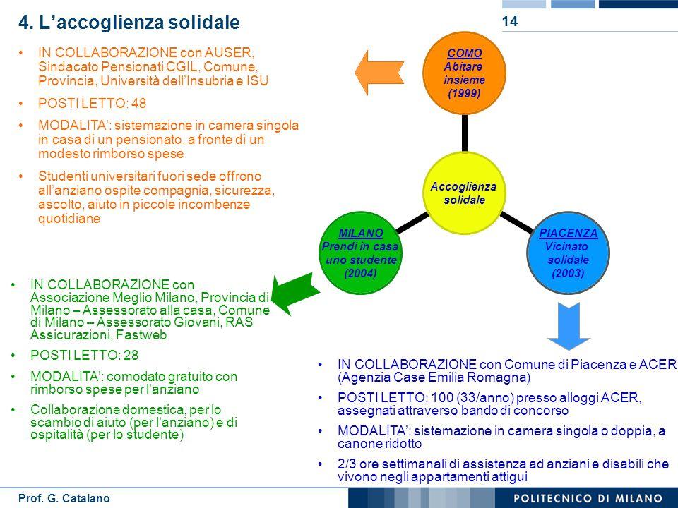 Prof. G. Catalano 14 4.