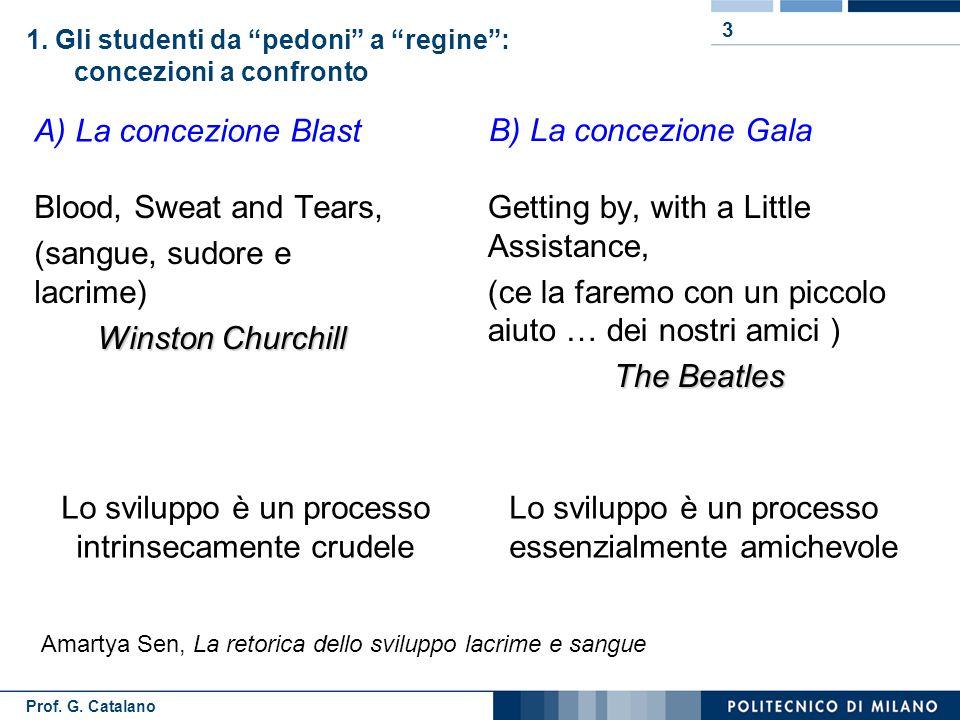 Prof.G. Catalano 14 4.