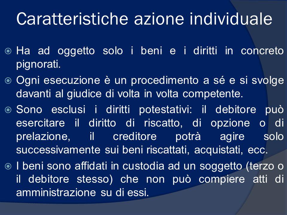 Caratteristiche azione individuale  Ha ad oggetto solo i beni e i diritti in concreto pignorati.
