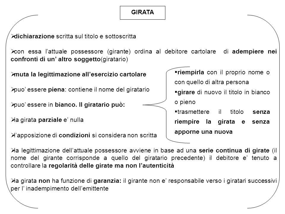 IL GIRATARIO E' DI REGOLA LIBERO DI TRASFERIRE IL TITOLO.