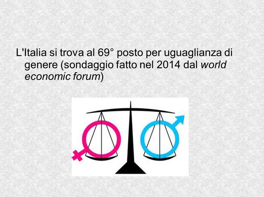 L'Italia si trova al 69° posto per uguaglianza di genere (sondaggio fatto nel 2014 dal world economic forum)