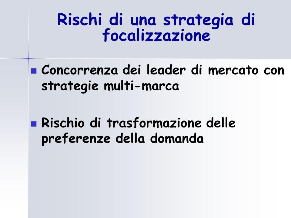 Rischi di una strategia di focalizzazione Concorrenza dei leader di mercato con strategie multi-marca Rischio di trasformazione delle preferenze della domanda