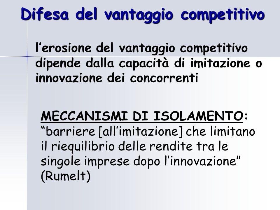 Difesa del vantaggio competitivo l'erosione del vantaggio competitivo dipende dalla capacità di imitazione o innovazione dei concorrenti MECCANISMI DI ISOLAMENTO: barriere [all'imitazione] che limitano il riequilibrio delle rendite tra le singole imprese dopo l'innovazione (Rumelt)