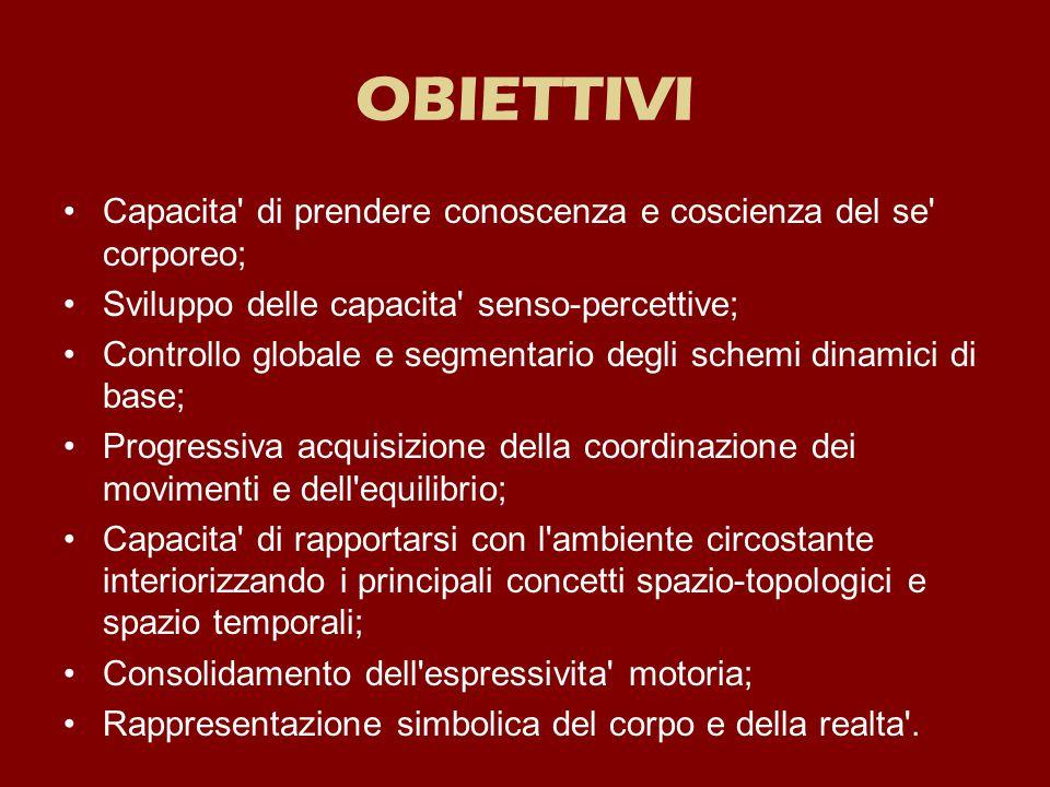 OBIETTIVI Capacita' di prendere conoscenza e coscienza del se' corporeo; Sviluppo delle capacita' senso-percettive; Controllo globale e segmentario de
