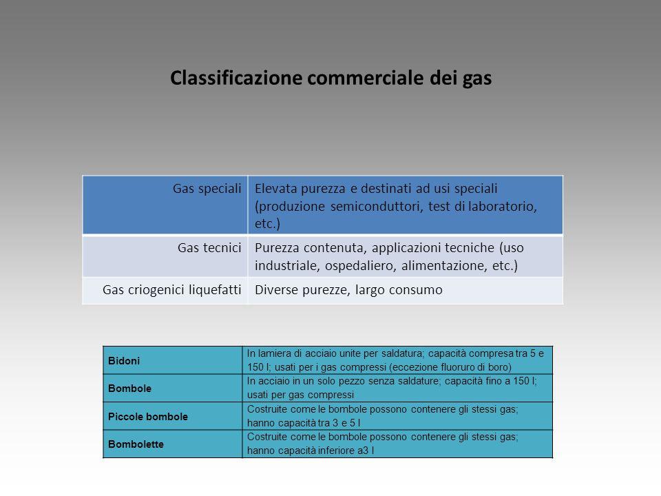 Classificazione commerciale dei gas Gas specialiElevata purezza e destinati ad usi speciali (produzione semiconduttori, test di laboratorio, etc.) Gas