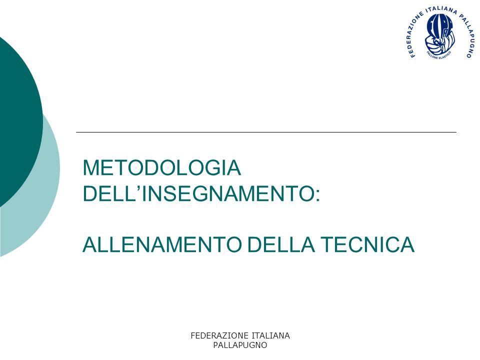 FEDERAZIONE ITALIANA PALLAPUGNO COME INSEGNARE Come insegnare un nuovo elemento tecnico:  Rappresentare nel modo più preciso possibile il movimento con dimostrazioni e spiegazioni;  Utilizzare esercizi propedeutici che facilitino il processo di apprendimento;  Le ripetizioni devono essere frequenti e in condizioni costanti per poter fissare l'apprendimento