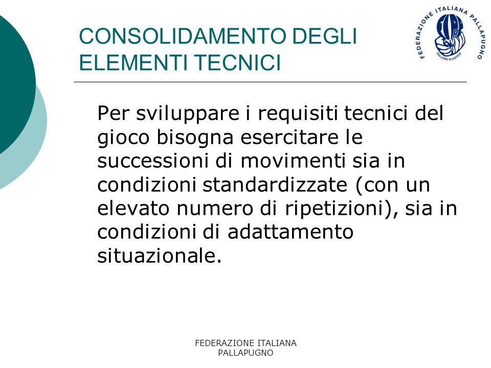 FEDERAZIONE ITALIANA PALLAPUGNO LE CAPACITÀ DI GIOCO (I PRESUPPOSTI) Presupposti che determinano le CAPACITÀ DI GIOCO:  Requisti Psichici  Requisiti Tecnici  Requisiti Tattici  Requisiti Coordinativi e Condizionali