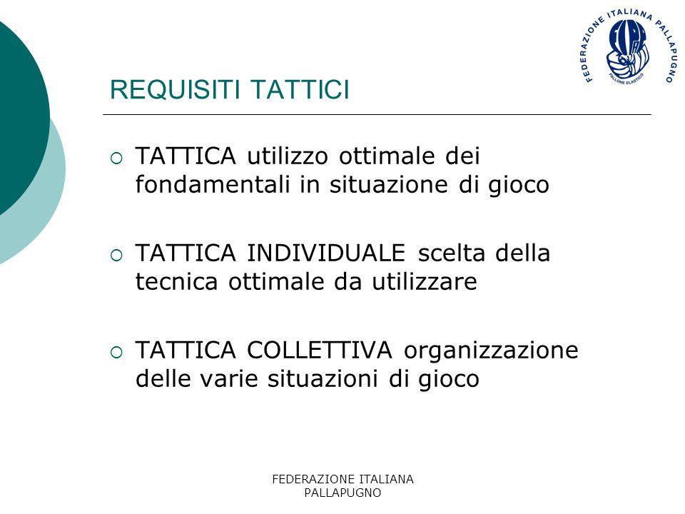 FEDERAZIONE ITALIANA PALLAPUGNO REQUISITI COORDINATIVI E CONDIZIONALI  CAPACITÀ COORDINATIVE: apprendimento, controllo e adattamento del movimento  CAPACITÀ CONDIZIONALI: qualità espressive del movimento