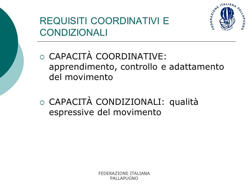 FEDERAZIONE ITALIANA PALLAPUGNO STRATTURA DEL MOVIMENTO NEGLI SPORT DI SQUADRA  Percezione/Analisi  Elaborazione/Decisione  Esecuzione/Interpretazione I processi percettivi e decisionali interpretativi sono riconducibili all'esperienza.