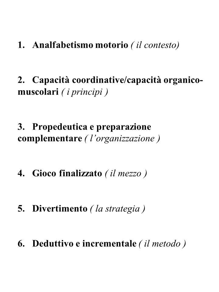 1. Analfabetismo motorio ( il contesto) 2. Capacità coordinative/capacità organico- muscolari ( i principi ) 3. Propedeutica e preparazione complement