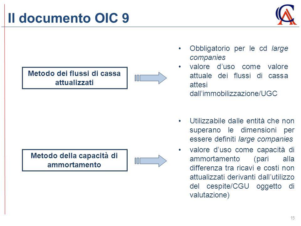 Il documento OIC 9 15 Metodo della capacità di ammortamento Metodo dei flussi di cassa attualizzati Obbligatorio per le cd large companies valore d'uso come valore attuale dei flussi di cassa attesi dall'immobilizzazione/UGC Utilizzabile dalle entità che non superano le dimensioni per essere definiti large companies valore d'uso come capacità di ammortamento (pari alla differenza tra ricavi e costi non attualizzati derivanti dall'utilizzo del cespite/CGU oggetto di valutazione)