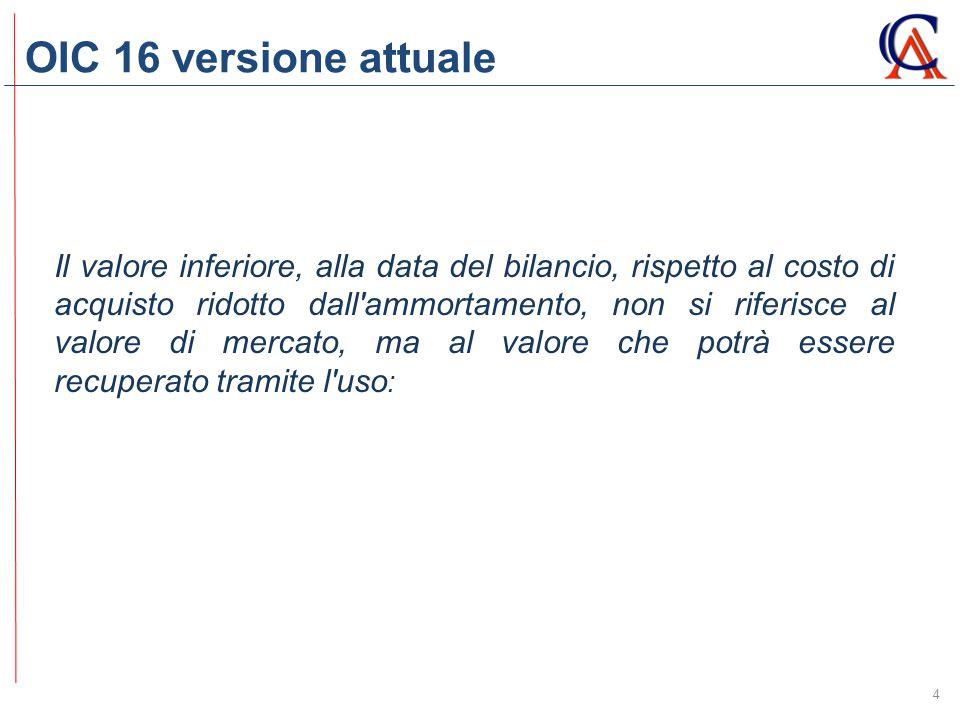 OIC 16 versione attuale 4 Il valore inferiore, alla data del bilancio, rispetto al costo di acquisto ridotto dall'ammortamento, non si riferisce al va