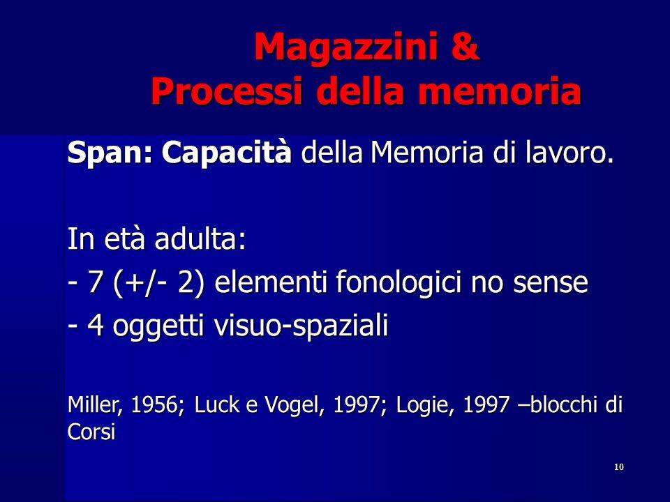 10 Magazzini & Processi della memoria Span: Capacità della Memoria di lavoro. In età adulta: - 7 (+/- 2) elementi fonologici no sense - 4 oggetti visu