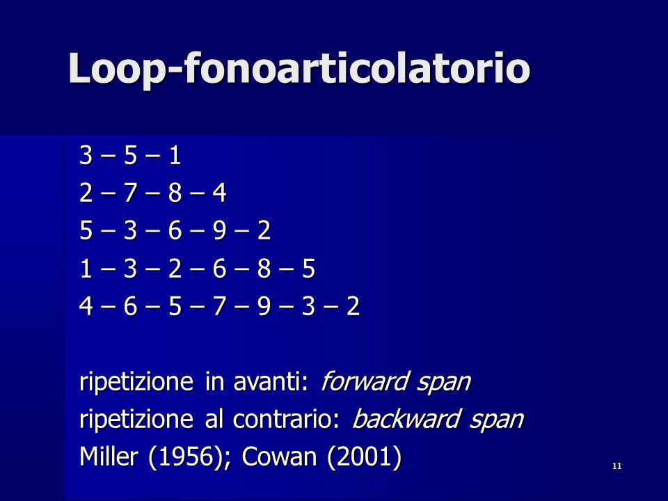 11 Loop-fonoarticolatorio 3 – 5 – 1 2 – 7 – 8 – 4 5 – 3 – 6 – 9 – 2 1 – 3 – 2 – 6 – 8 – 5 4 – 6 – 5 – 7 – 9 – 3 – 2 ripetizione in avanti: forward span ripetizione al contrario: backward span Miller (1956); Cowan (2001)