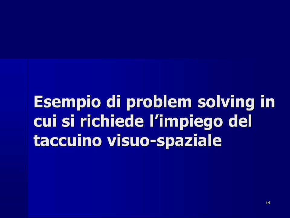 14 Esempio di problem solving in cui si richiede l'impiego del taccuino visuo-spaziale