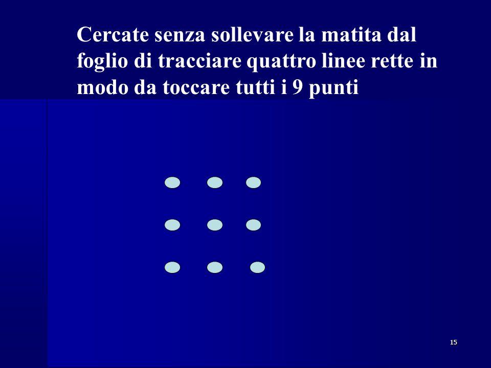 15 Cercate senza sollevare la matita dal foglio di tracciare quattro linee rette in modo da toccare tutti i 9 punti