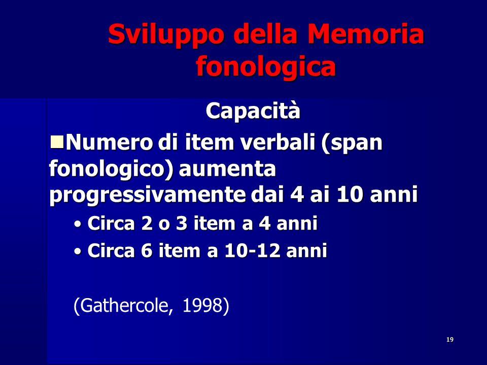 19 Sviluppo della Memoria fonologica Capacità Numero di item verbali (span fonologico) aumenta progressivamente dai 4 ai 10 anni Numero di item verbali (span fonologico) aumenta progressivamente dai 4 ai 10 anni Circa 2 o 3 item a 4 anniCirca 2 o 3 item a 4 anni Circa 6 item a 10-12 anniCirca 6 item a 10-12 anni (Gathercole, 1998)