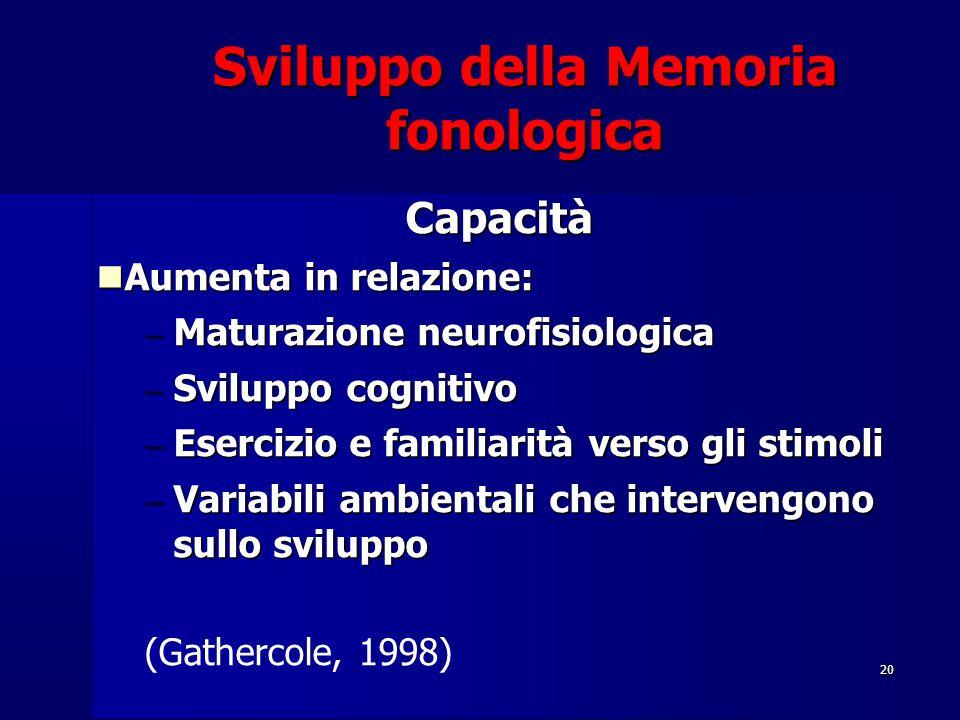 20 Sviluppo della Memoria fonologica Capacità Aumenta in relazione: Aumenta in relazione: – Maturazione neurofisiologica – Sviluppo cognitivo – Esercizio e familiarità verso gli stimoli – Variabili ambientali che intervengono sullo sviluppo (Gathercole, 1998)