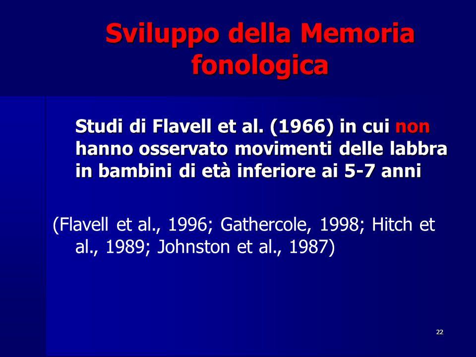 22 Sviluppo della Memoria fonologica Studi di Flavell et al. (1966) in cui non hanno osservato movimenti delle labbra in bambini di età inferiore ai 5